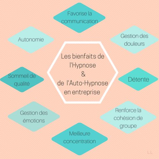 Les bienfaits de l'Hypnose-2
